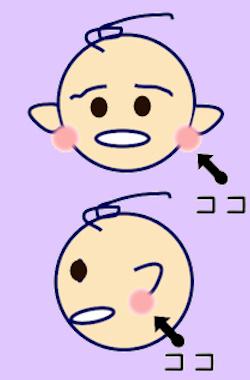 押す 後ろ と の 痛い 耳
